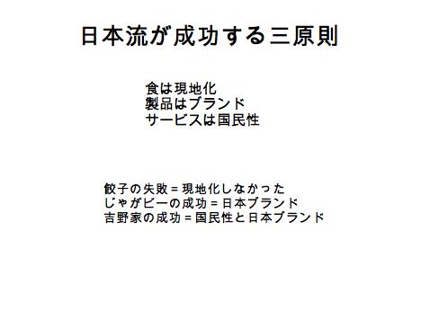 スクリーンショット 2014-11-20 22.29.58