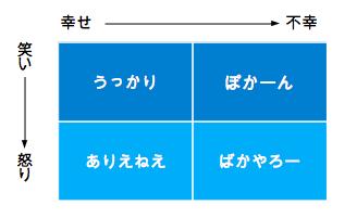 スクリーンショット 2015-01-27 20.14.23